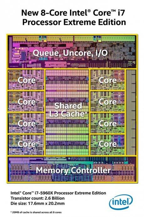 Processzor órajel