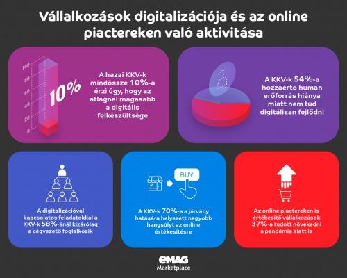 stratégiák az internetes kereskedelemhez)