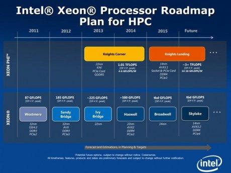 Így működnek az újgenerációs Intel processzorok